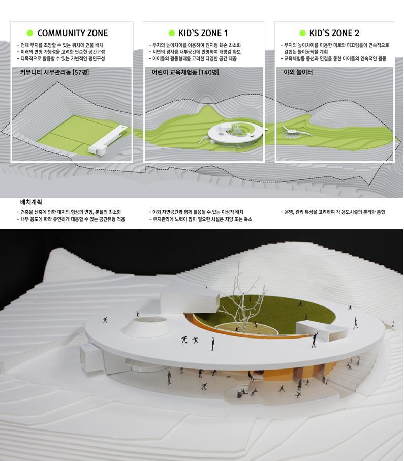 『언양 청소년 수련시설(어린이 숲 속 야영장(가칭))』 건축설계 모형